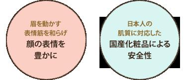 眉を動かす表情筋を和らげ顔の表情を豊かに、日本人の肌質に対応した国産化粧品による安全性